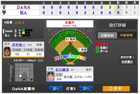 石川3ランwwwwwwwwwwwwwwww