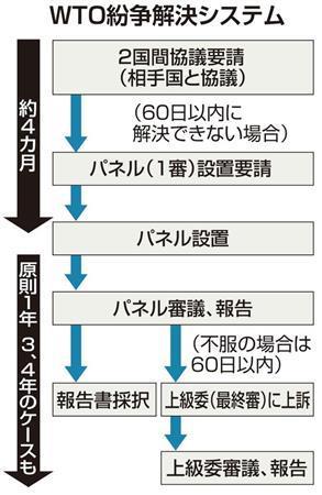20190911-00000505-san-000-4-view