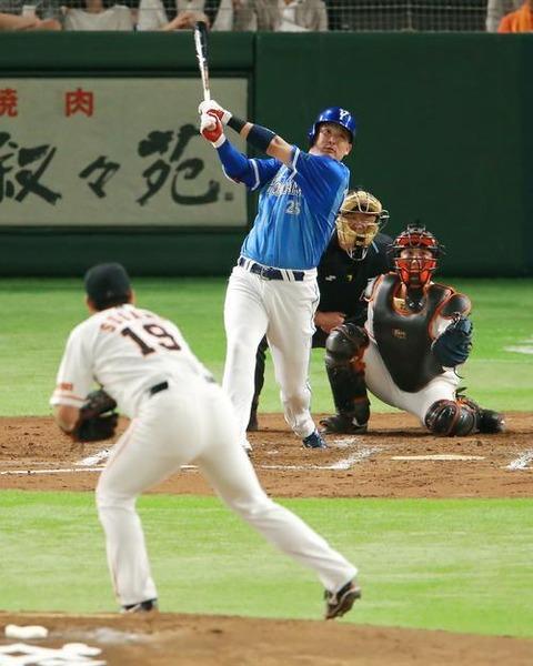 初見では正しく読めなさそうな野球選手で打線組んだ
