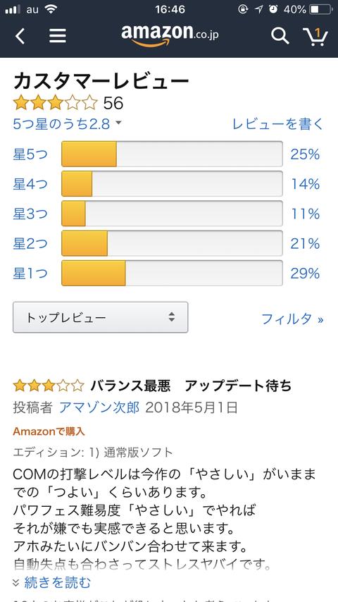 【悲報】パワプロ2018のAmazonレビュー、2.8点