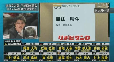 ソフトバンクドラ1・吉住晴斗の三軍成績