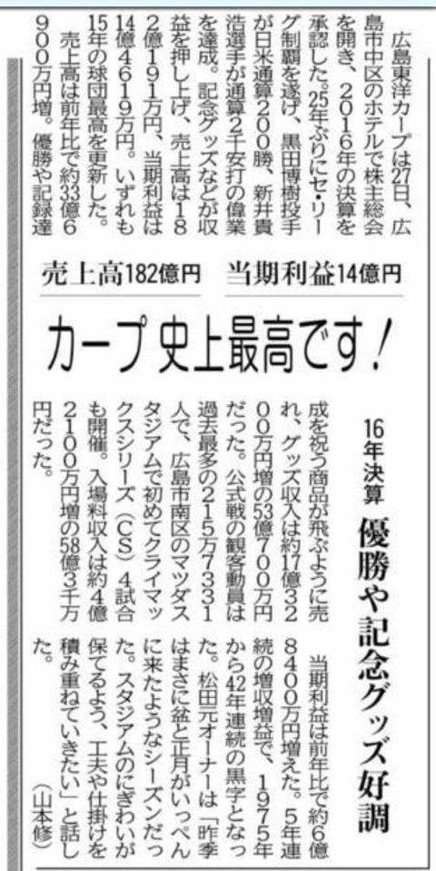広島カープ、2016年売上高182億、グッズ売上53億