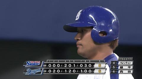 【朗報】中日ドラゴンズ、野球が大好き