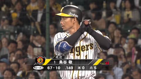秋山(打率.167)に代打鳥谷(打率.149)