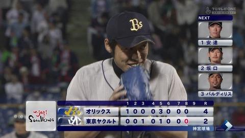 佐藤達也 67試合74.1回 防御率1.09