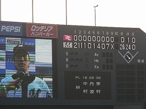 【ぐう畜】イーグルス日本一に田尾「藤田君!前の球団だったら無理だったよね」