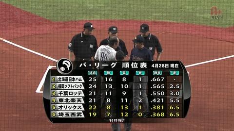 どんでんナベ 01-1