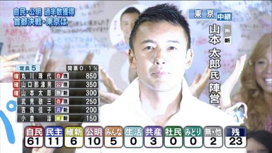 山本太郎 当選