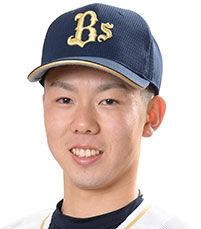 【悲報】オリックスさん、高卒1年目の本田仁海を自由契約に