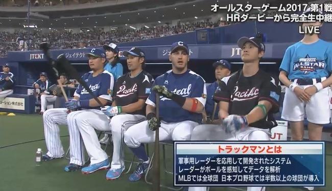 なんJ民「日本の野球中継はもっとデータ出せよ!」テレ朝「はいトラックマン」