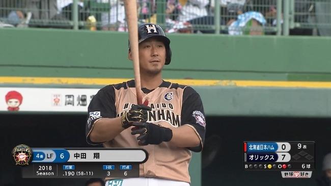 中田翔 .186 3本6打点