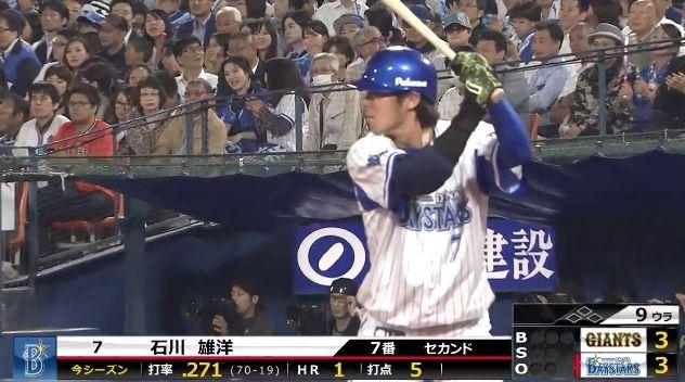 石川雄洋(横) 打率.268 OPS.716 出塁率.350 得点圏打率.429