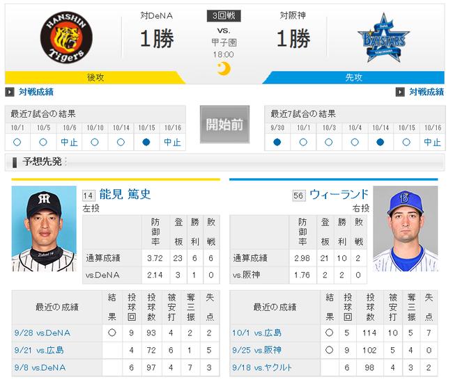 今日の阪神VS横浜最終決戦wwwwwwwwww のサムネイル