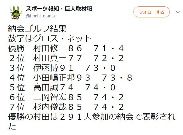 戦力外の村田さん 納会ゴルフでうっかり優勝してしまう