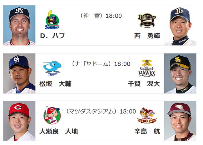 【朗報】松坂大輔さん、ついに古巣ソフトバンク戦先発へ