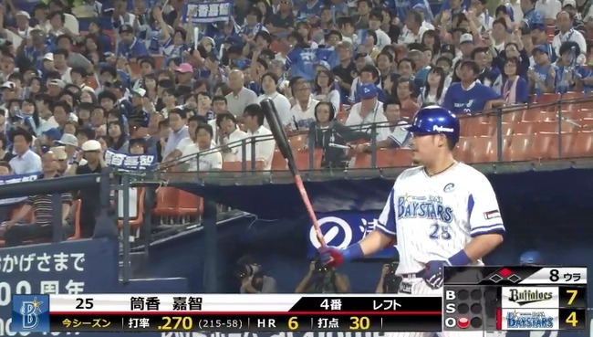 筒香嘉智 .269 6 30 出塁率.395 OPS.816