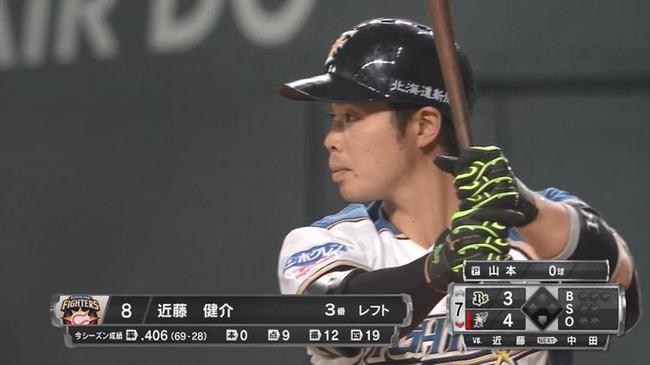 【悲報】近藤健介さん、打率4割復帰も全く話題にならない