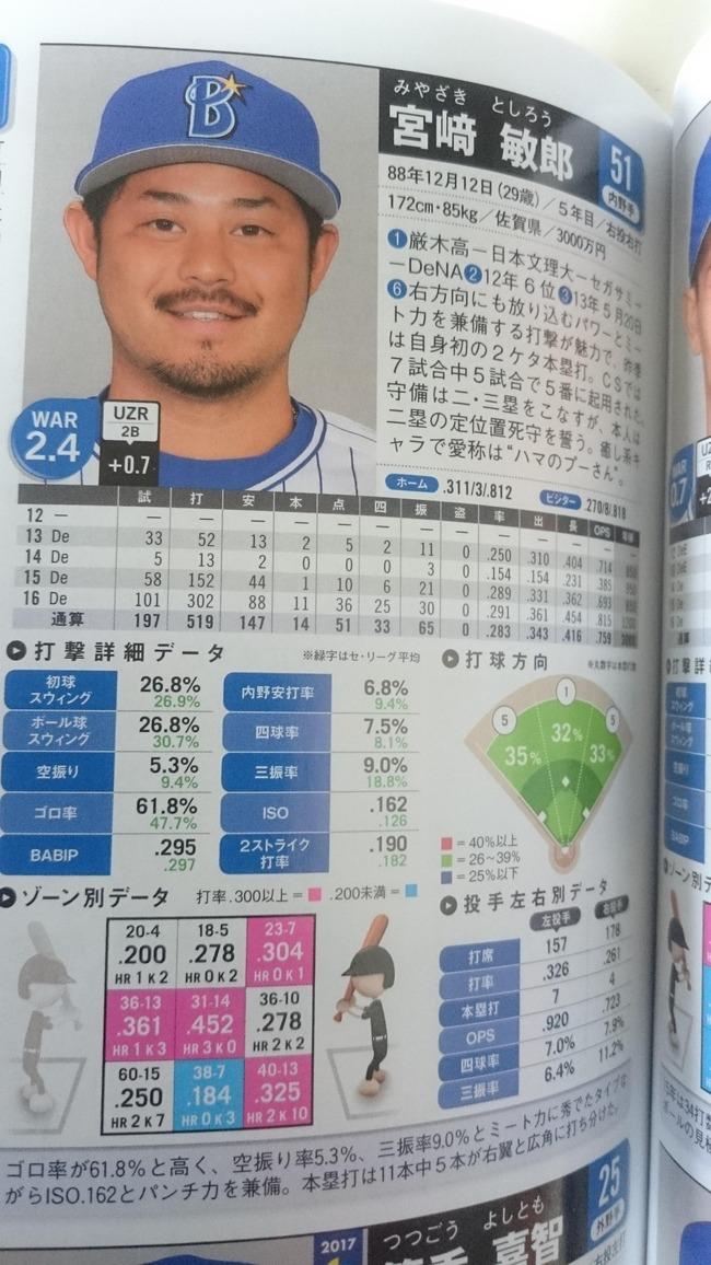 【朗報】横浜の正二塁手、発見される