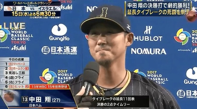 【WBC】今日の三大MVP 中田・牧田 あと一人は?【オランダ戦】