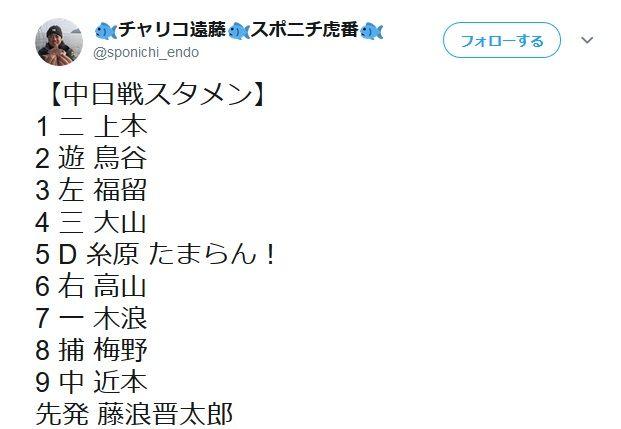 【中日対阪神オープン戦】阪神タイガース スタメン発表