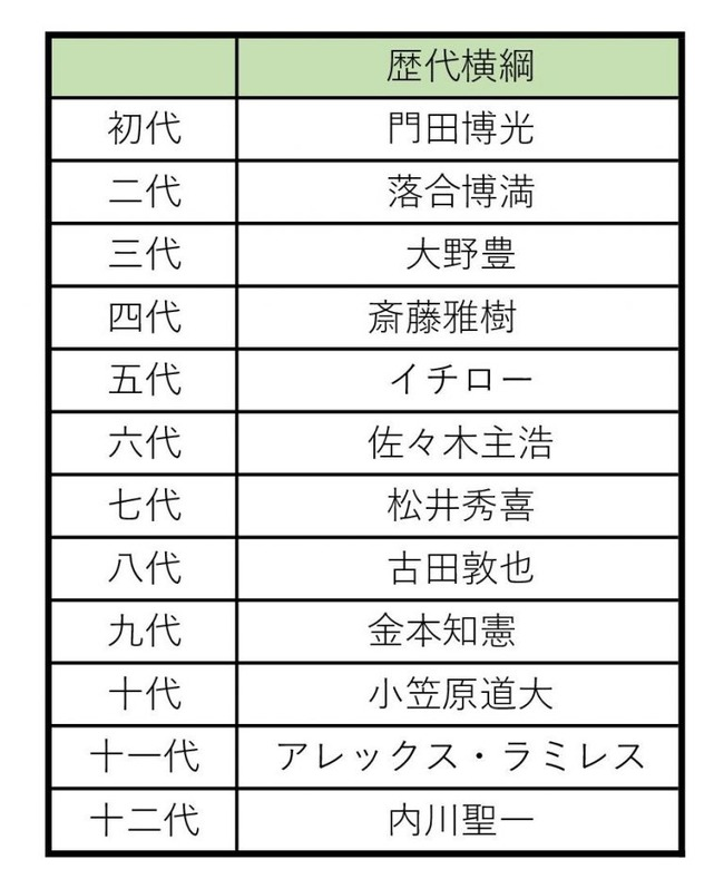 20180212bUchikawa_yokoduna-768x943