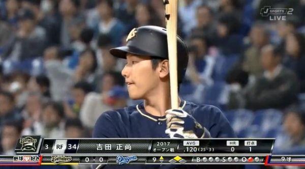 吉田正尚のオープン戦成績・・・・・・