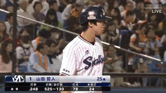 山田哲人(最終成績) .247 24本 78打点