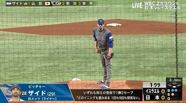【朗報】イスラエル先発ザイド「日本でプレイしたい」