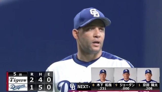 【悲報】中日、開幕から16試合連続先発投手に勝ちなしの日本記録に並ぶ・・・