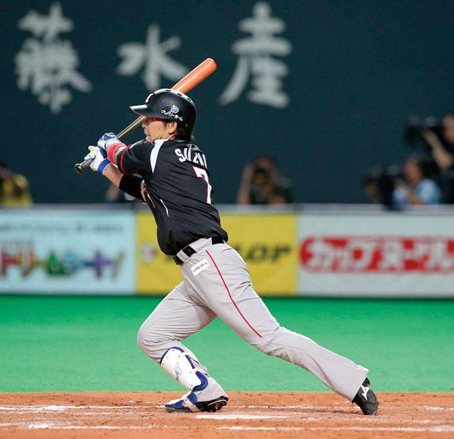 鈴木大地 (野球)の画像 p1_27