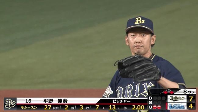 平野佳寿 28試合 2勝3敗 防御率1.91(交流戦無失点)