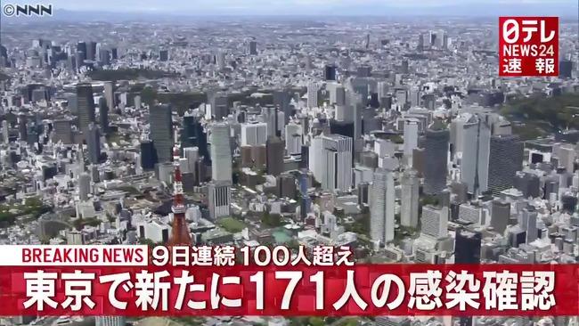【10/28】東京都で新たに171人の感染確認 新型コロナウイルス