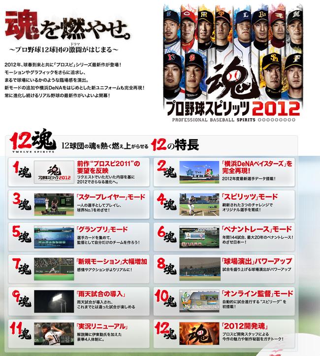 ゲーム紹介  プロ野球スピリッツ2012 PS3-PSVITA-PSP【公式サイト】