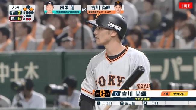 【巨人】吉川尚 .222 2本 14点