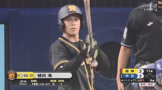 植田海 ボール見極め率81.54%、盗塁成功率90.5%、前年二軍の守備得点1位