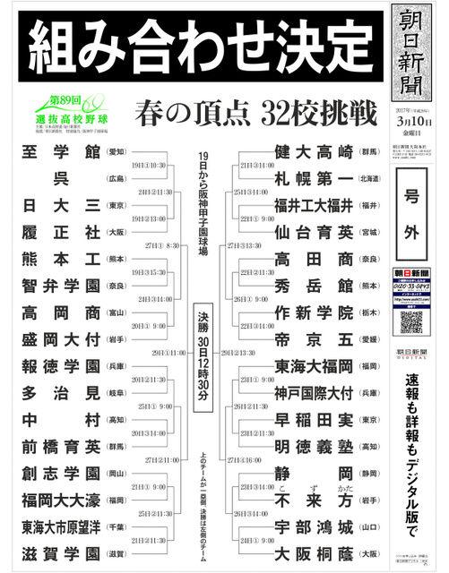 早稲田実業対明徳義塾の試合がWBC決勝の裏wwwwwwww