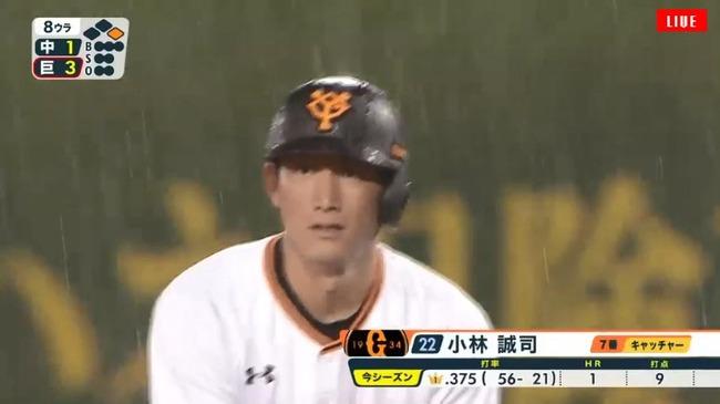 首位打者小林誠司さんのBABIPwww