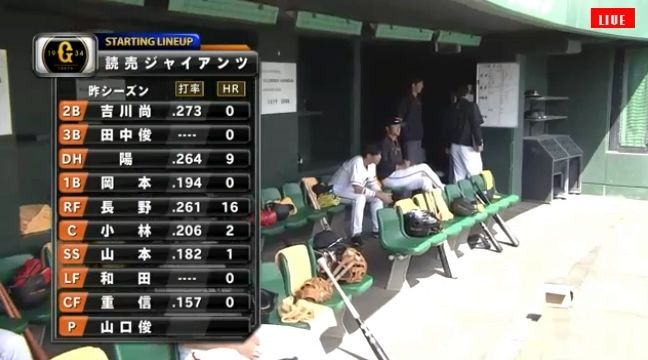 【練習試合スタメン】9 (中) 重信【vs起亜タイガース】