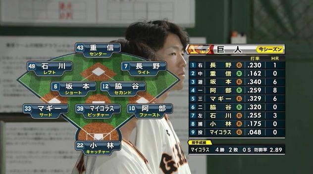 【巨人対広島9回戦】巨人、脇谷が6番セカンドで今季初スタメン、2番にセンター重信