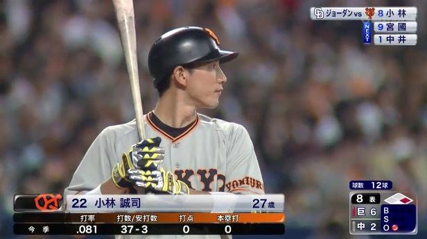 小林誠司.075 0本 0打点 OPS.271 盗塁阻止率.167←これ