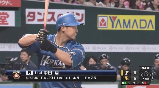 中田翔(無修正).229 9 25 OPS.750