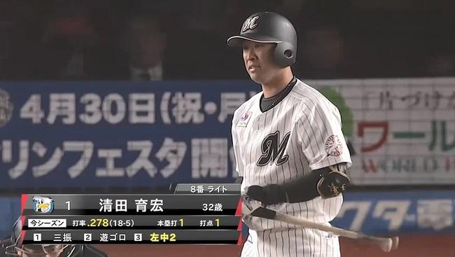 ロッテ清田育宏 .316 1本1打点OPS1.014