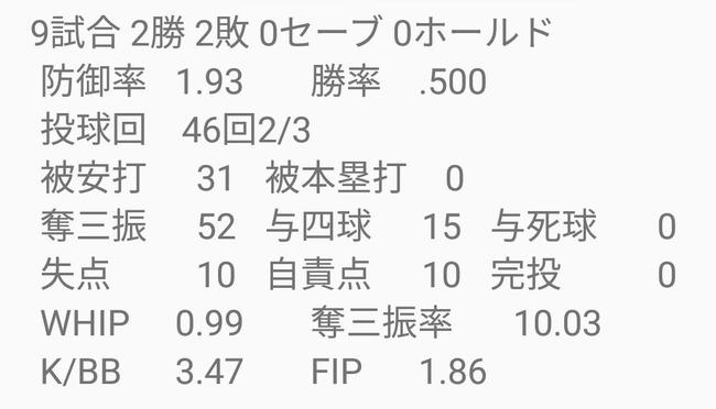 YA0M89P