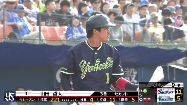 5月山田哲人 .333(24-8) 2本 出塁率.448 OPS1.115