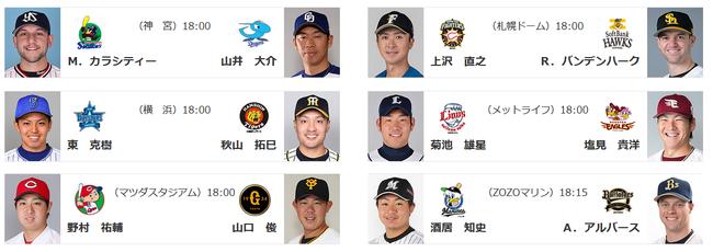 【朗報】今日のプロ野球、5試合をBSで放送