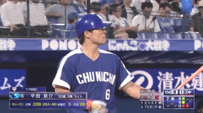 平田良介さん、ガチのマジでスラッガー面できない数字になってしまう