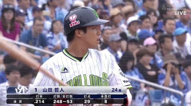 山田哲人さんここまでの6月月間成績  .179 3本 9四球 .670