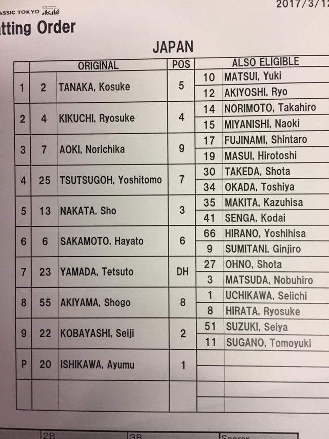 【WBC】侍ジャパンスタメン発表!田中と秋山がスタメン!【オランダ戦】