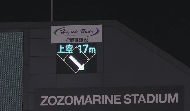 ZOZOマリンスタジアムの風がやばい・・・