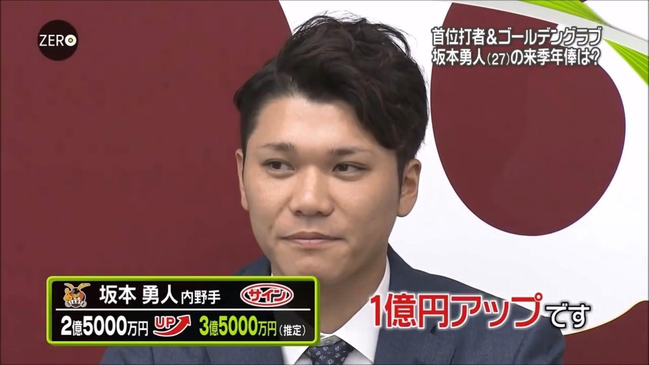 「坂本勇人 年俸」の画像検索結果